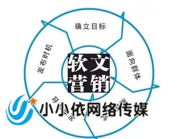 交通软文推广_商场推广软文_推广软文怎么写