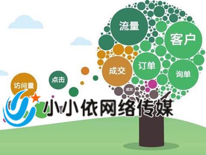 软文怎么写软文营销_软文营销和软文推广的区别_软文广告营销