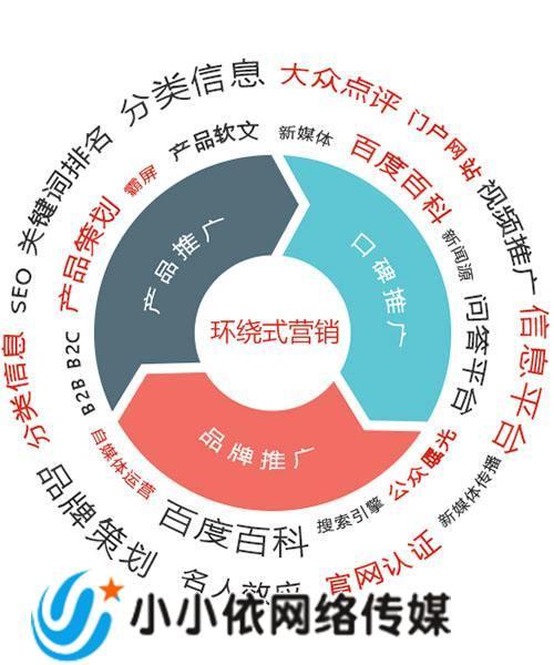 唐山媒体发稿服务热线_媒体发稿平台咨询品达发稿_媒体发稿平台