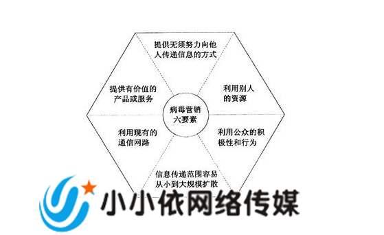 新闻营销媒体发稿_贵州新闻发稿媒体_新闻发稿靠谱找万博易送媒体指数