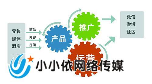 商品推广策划,产品推广策划方案