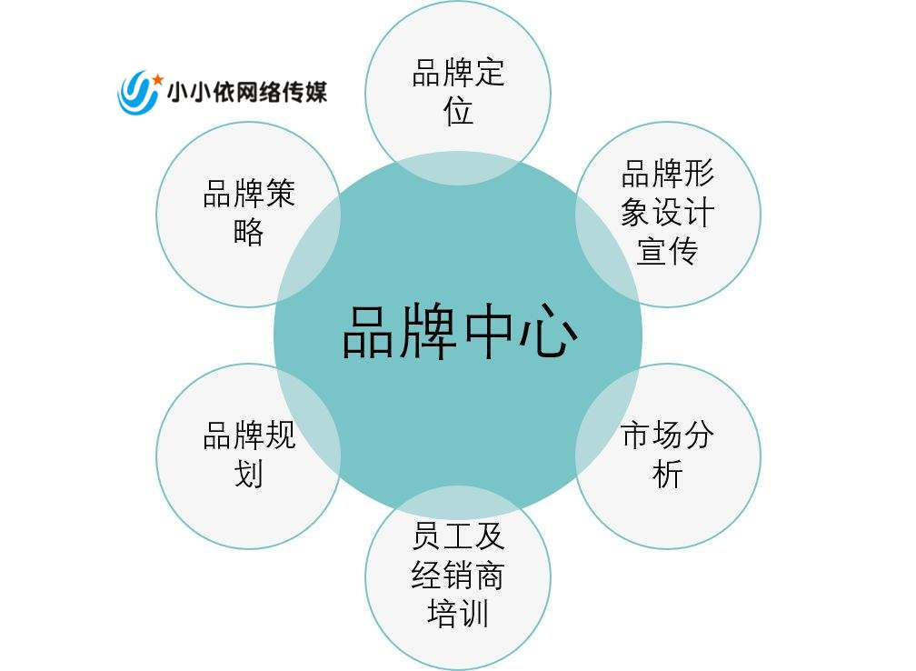 校本课程宣发稿,校本课程开发方案