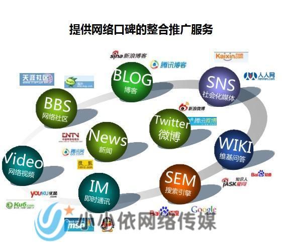 新闻营销发布,让品牌传播推广更简单高